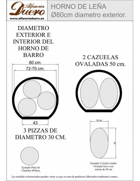 CAPACIDAD HORNO DE 80 CM