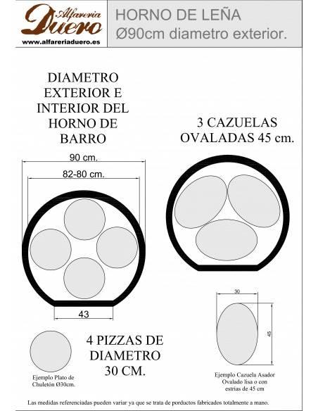 CAPACIDAD DE 90 CM